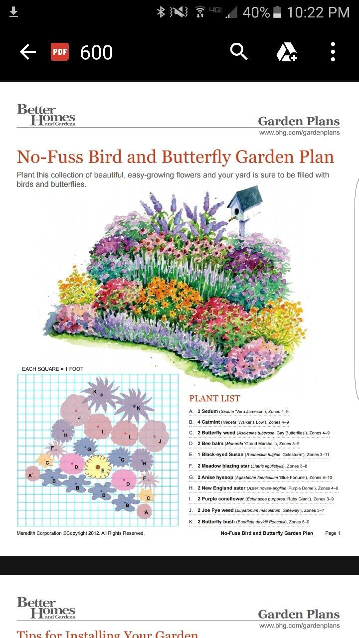 Pin By Mallie Lawhorn Brown On Gardening Flower Garden Plans Butterfly Garden Design Butterfly Garden