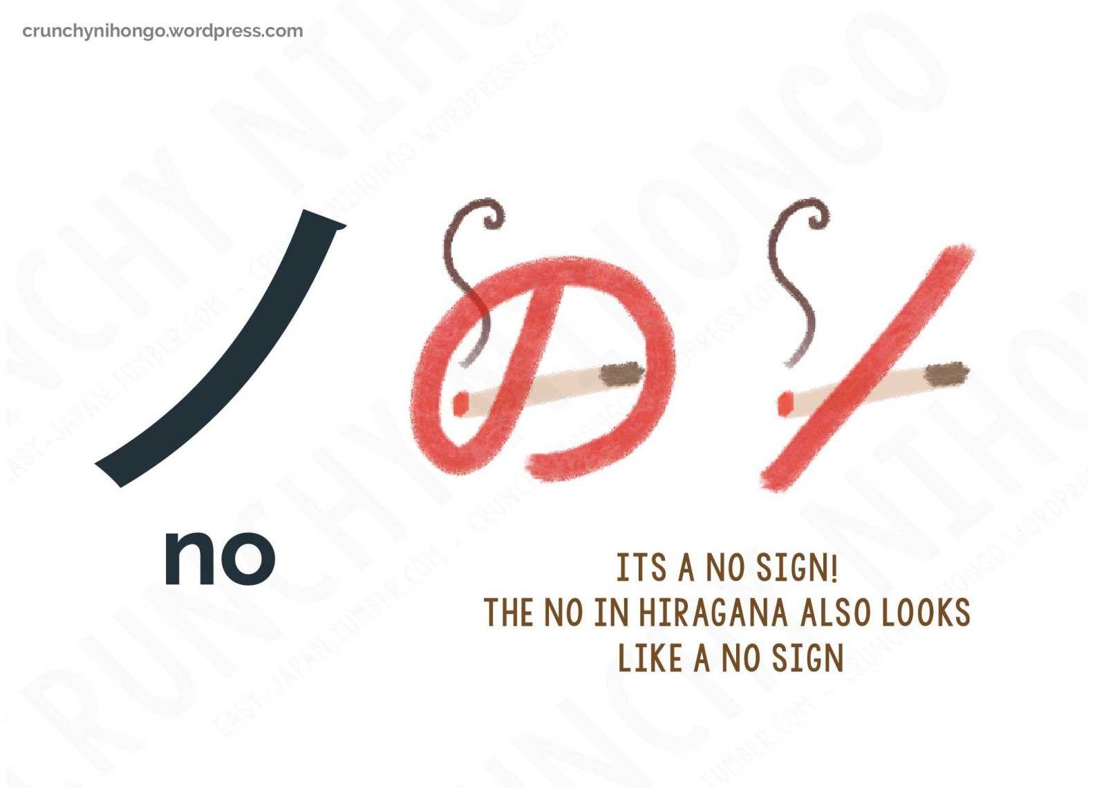 japanese-katakana-NO | Japanese Everything | Japanese