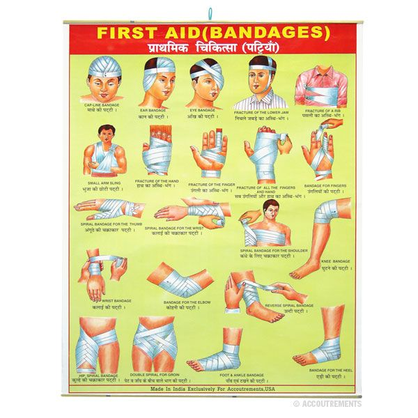 first aid pictures with instructions
