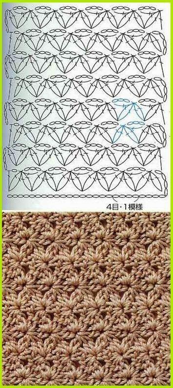 20 Patrones De Puntos Crochet Puntos Crochet Patrones Patrones Patrones De Puntos