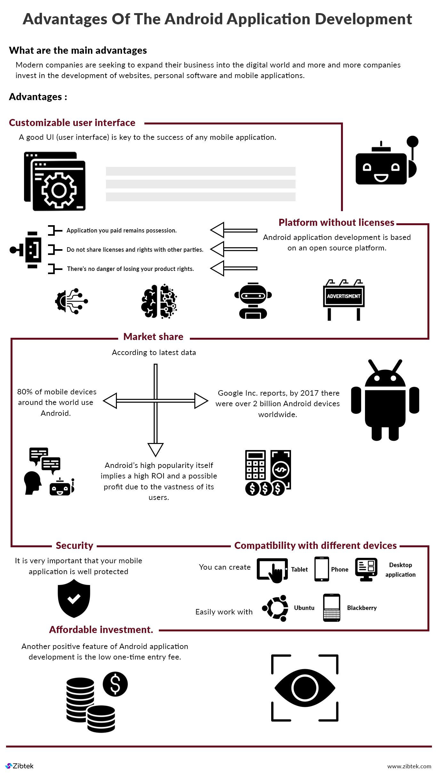Advantages of Android App Development Mobile app