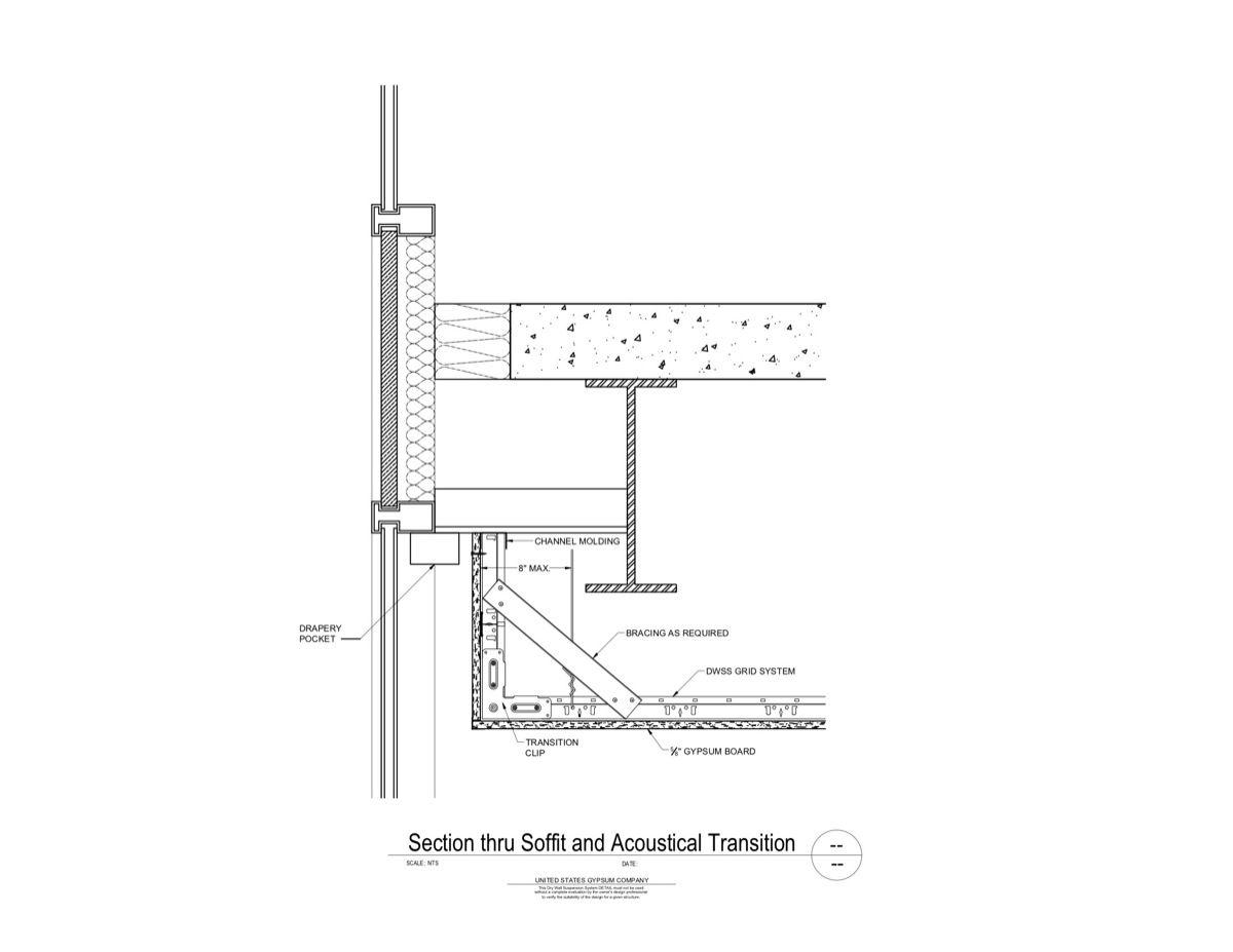 Drywall Ceiling Fascia Detail Google Search Skin