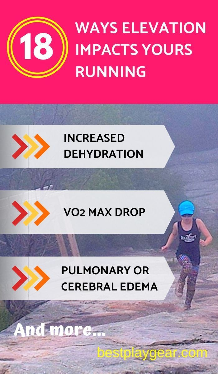 Elevation can impact your running heavily...here is a summary of the effects and ways to combat the...