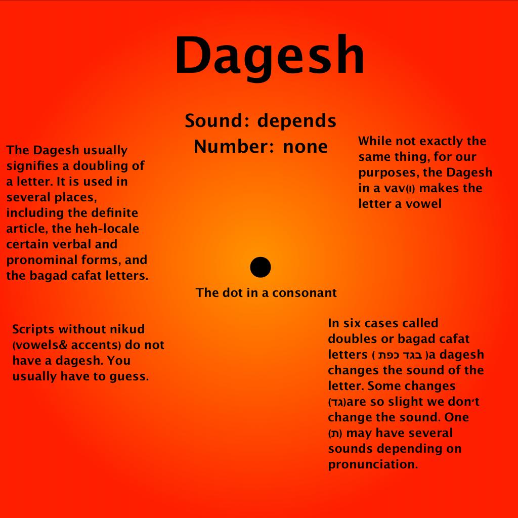 Dagesh 1 024 1 024 Pixels