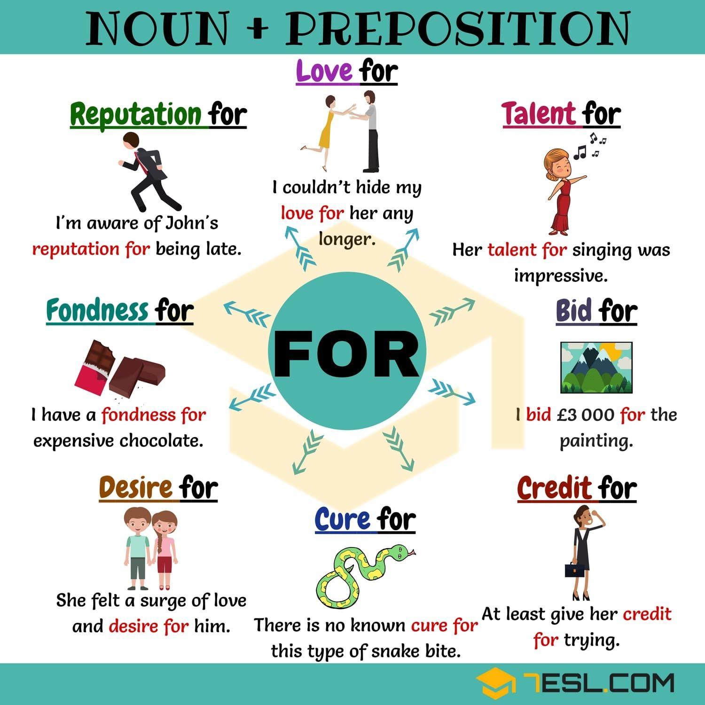 25 noun preposition combinations the preposition for english