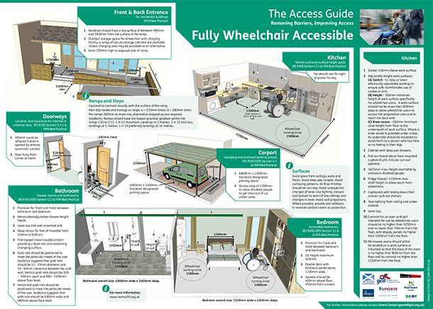 Fully Wheelchair Accessible Gcil Universal Design Accessibility Design Inclusive Design