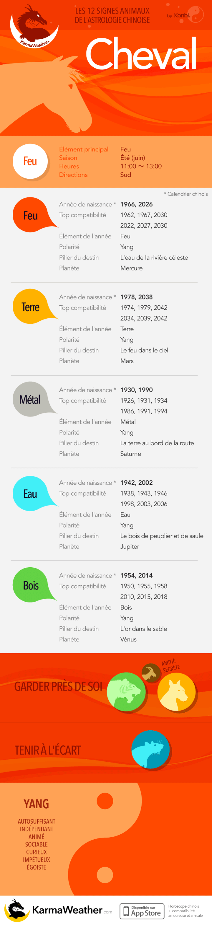 CALENDRIER 2006 ANN%C3%83E   https://kalendrier.ouest france.fr