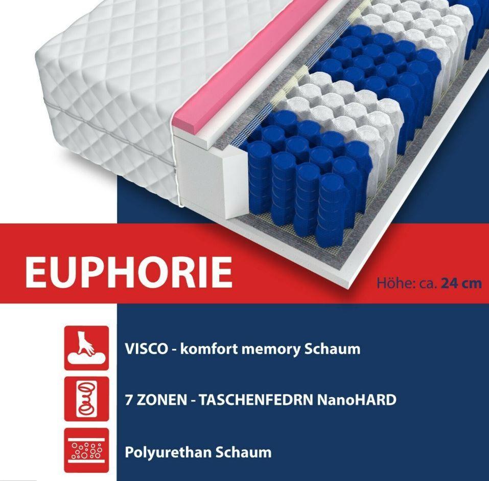 Matratze 140x200 Taschenfederkern Visco Memory 7 Zonen Euphorie Ca