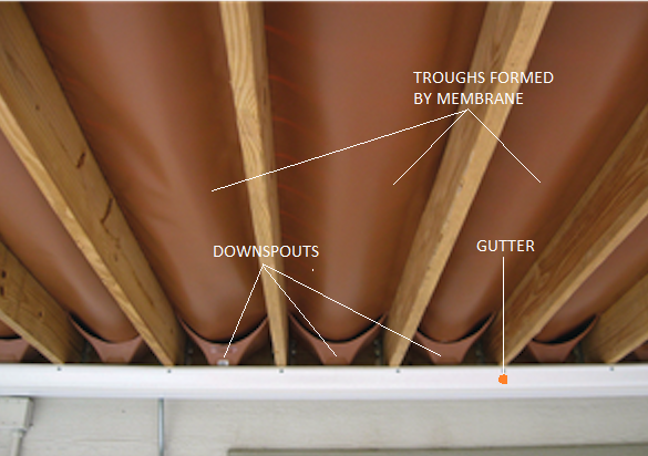 3 Ways To Create Waterproof Dry Space Under A Deck Building A