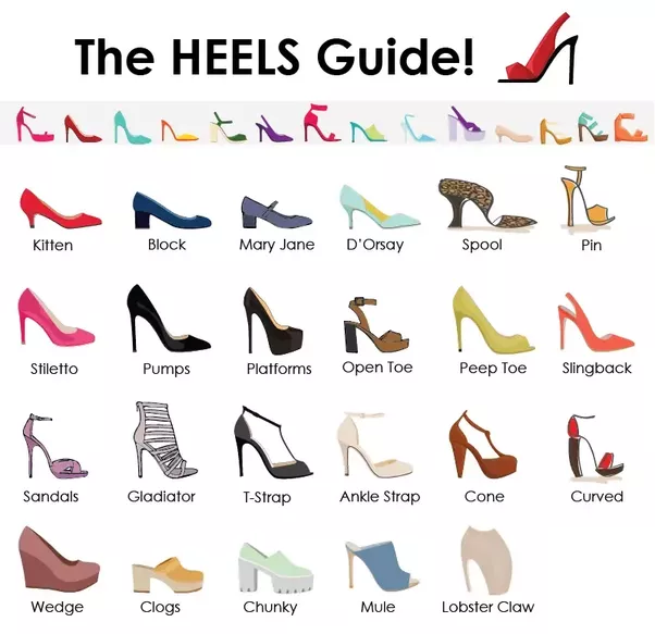 Wear The Right Kind Of #Heels