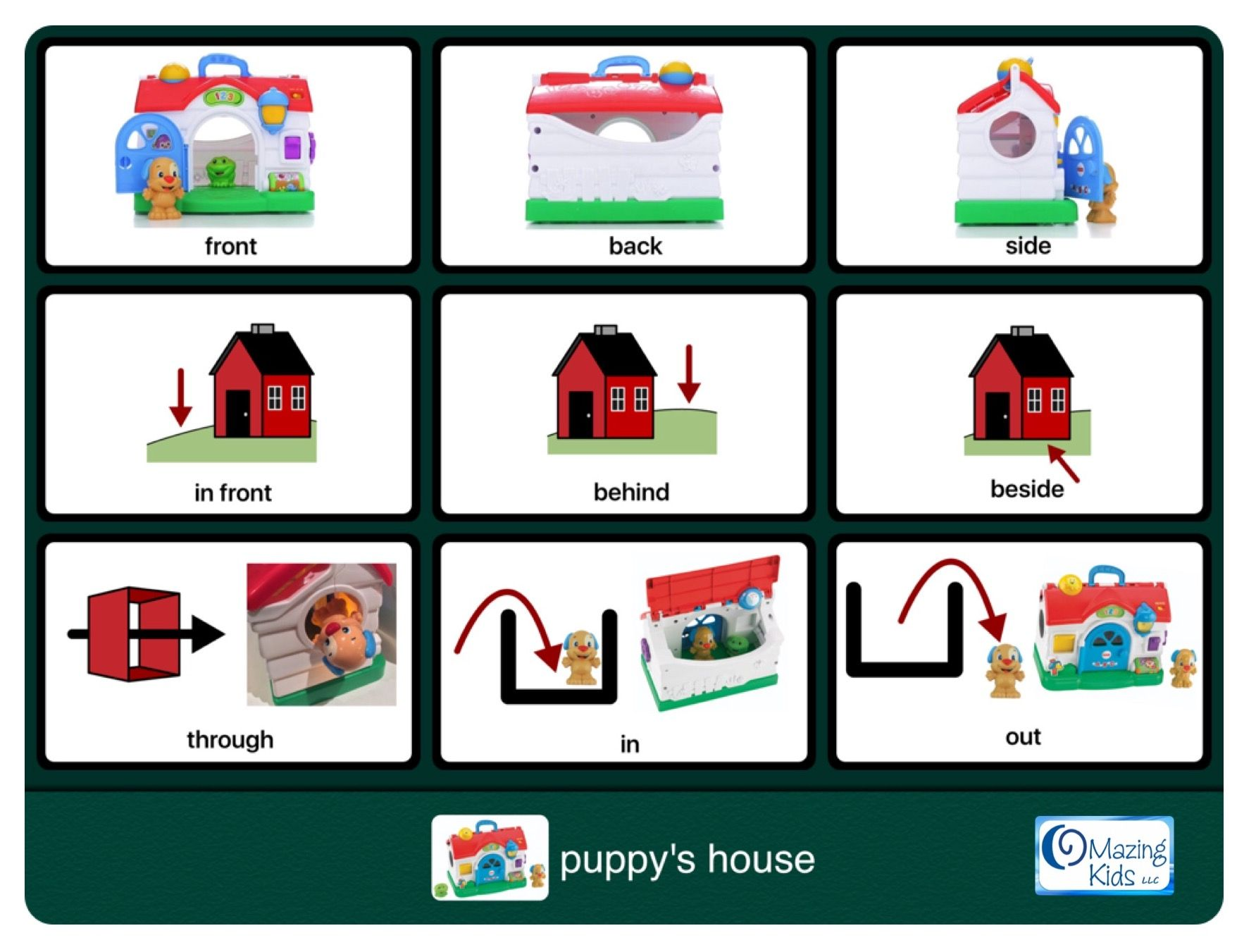 Preposition Supports For Fisher Price Puppy S House Also See Pronoun Set Spatial Concepts Activities Teaching Prepositions Spatial Concepts [ 1351 x 1783 Pixel ]