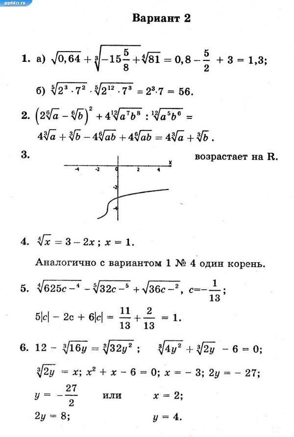 Спиши.ру 8 класс информатика босовой
