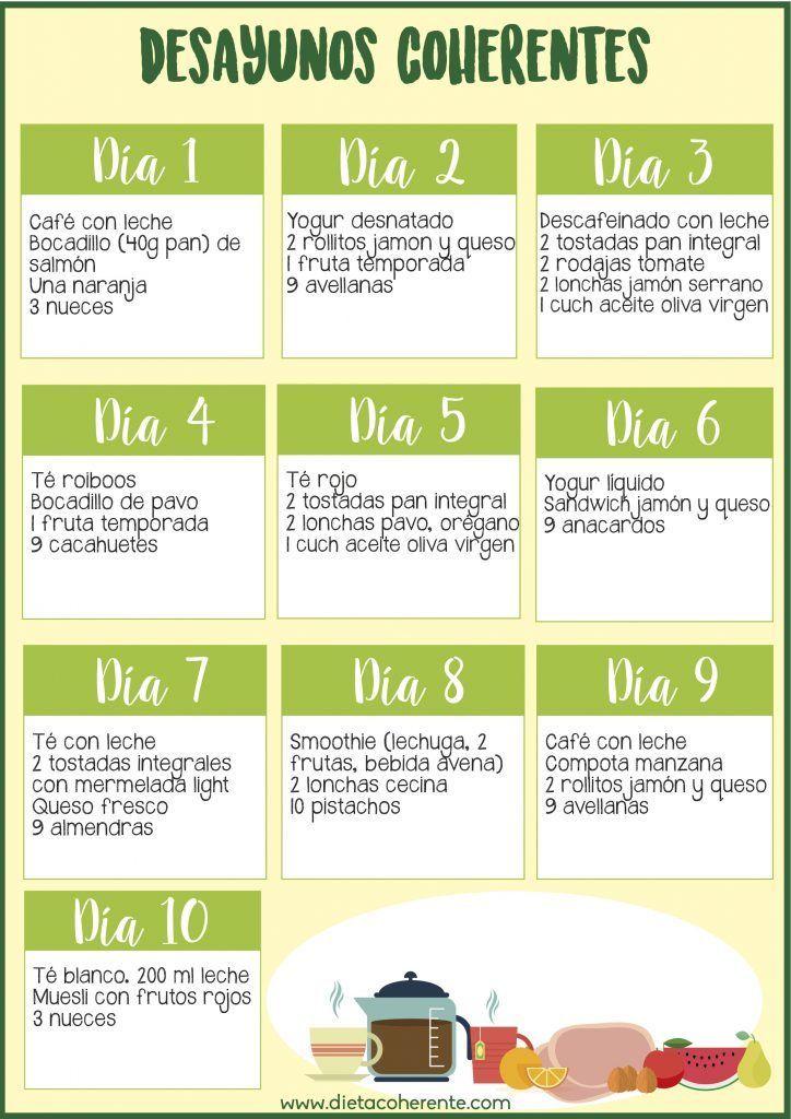 16 Ideas De Dieta Hipocalorica En 2021 Dieta Dietas Hipocaloricas Menu Dieta