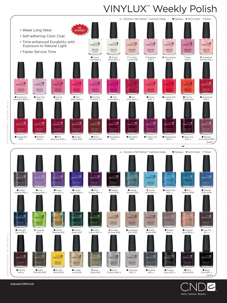 Vinylux nail polish absolutely lasts a full week or more. Vinylux ...