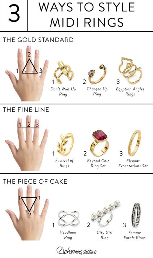 How To Wear And Style Midi Rings How To Wear Rings Hand Jewelry Rings Hand Jewelry