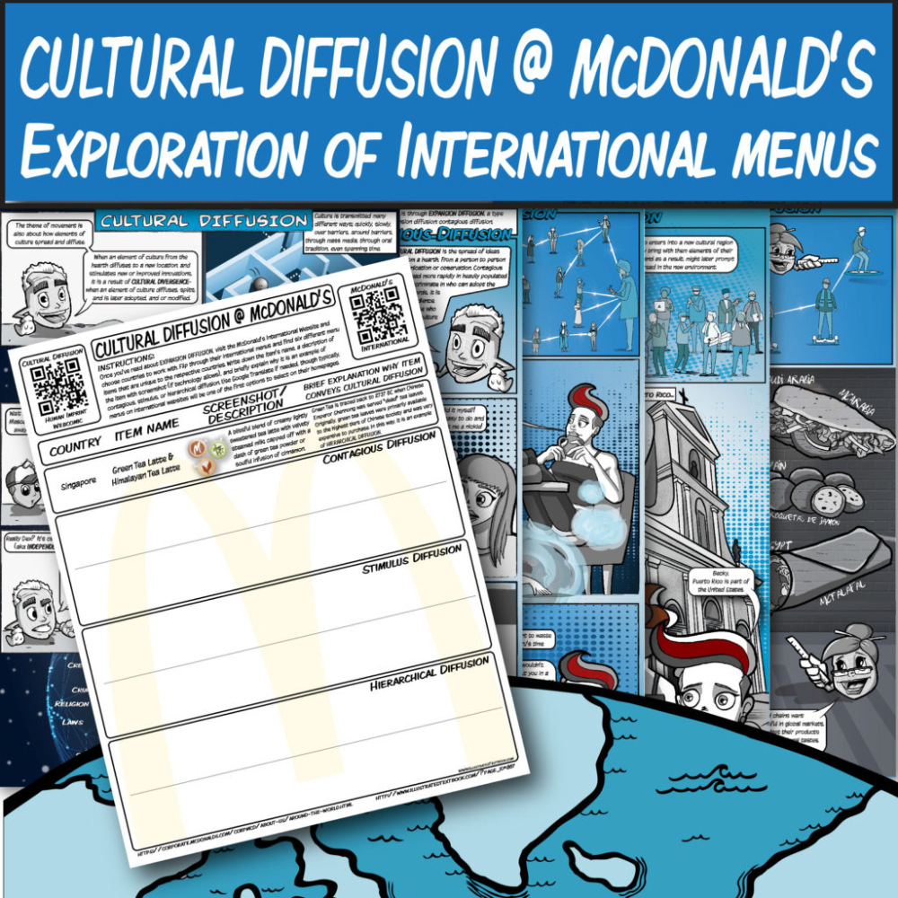 Expansion Diffusion With Mcdonald S Illustrated Textbook Pages