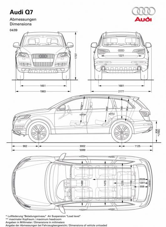 audi q7 dimensions cars motorcycles pinterest audi q7 and audi. Black Bedroom Furniture Sets. Home Design Ideas