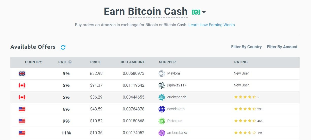 crypto trade net binary option sites us