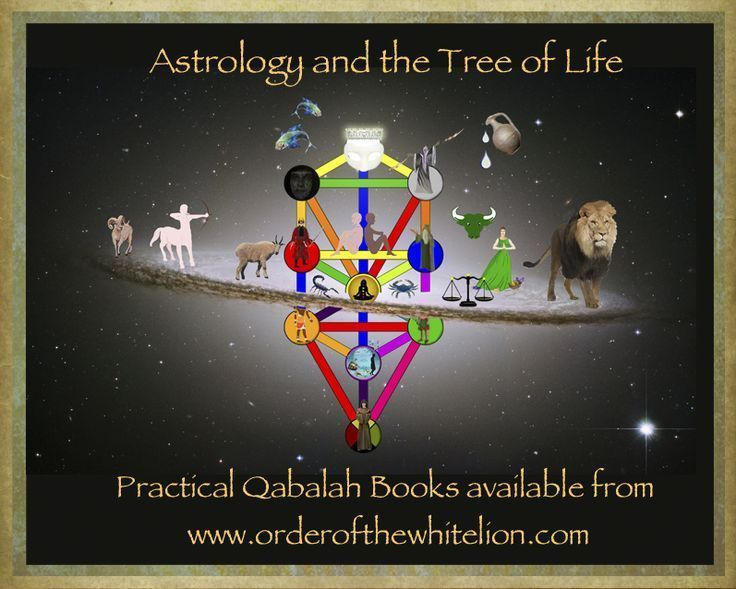 Numerology Tap Into The 4 000 Year Old Science Of Numerological