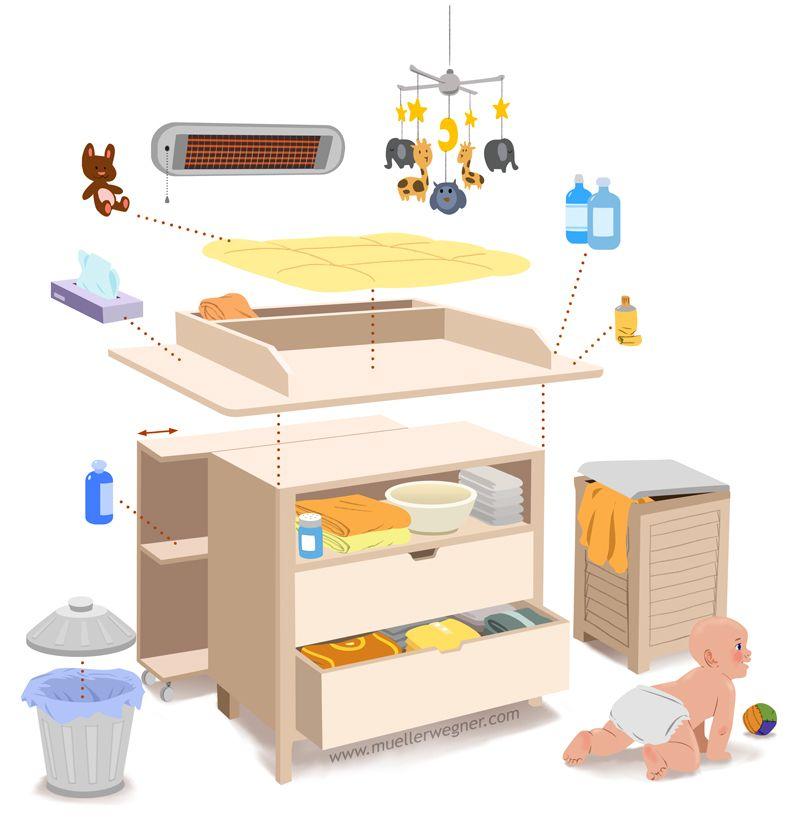 babyzimmer hamburg aufstellungsort abbild der fdabfccbabe