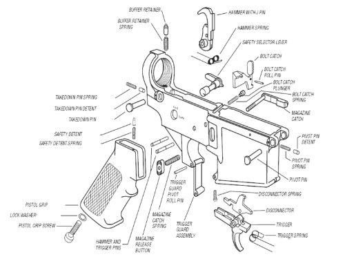 ar 15 lower diagram fiesta mk4 radio wiring image result for parts list ar15 pinterest