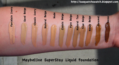 Maybelline Superstay Foundation Swatches.
