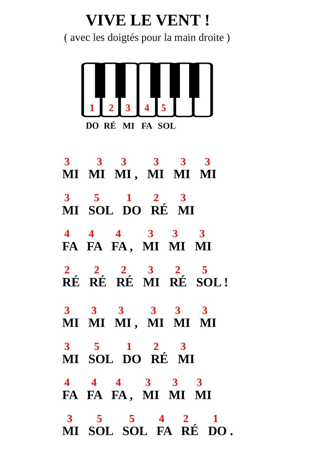 Introducing Do Re Mi Fun Music Theory With Images Learn