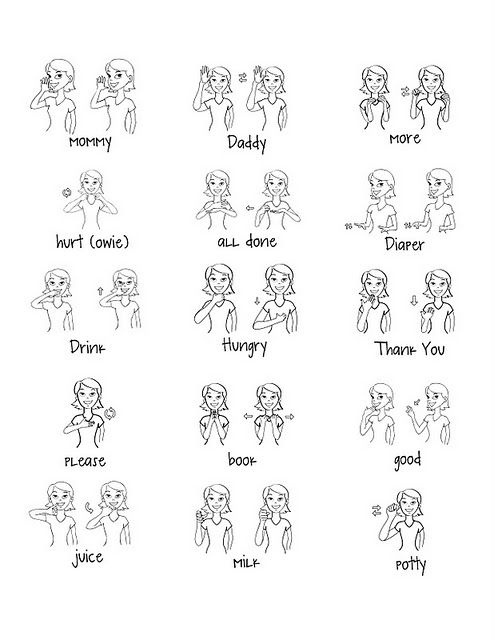 Modest image in baby sign language australia free printable chart