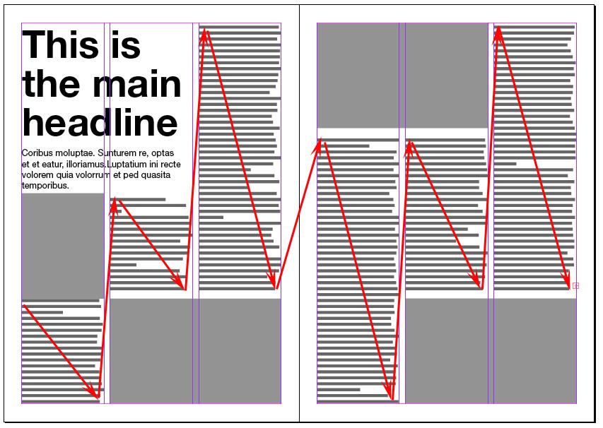 magazine format