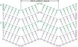 Chevron scarf chart crochet diagram patterns pinterest chevron chevron scarf chart ccuart Gallery