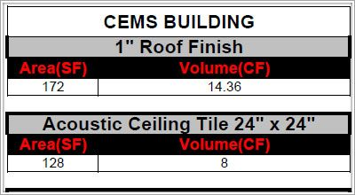 Roof And Ceiling Take Off Sheets In A Roof Estimating