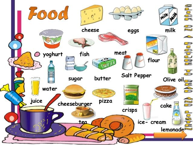 Food And Drink: ________ Learn English