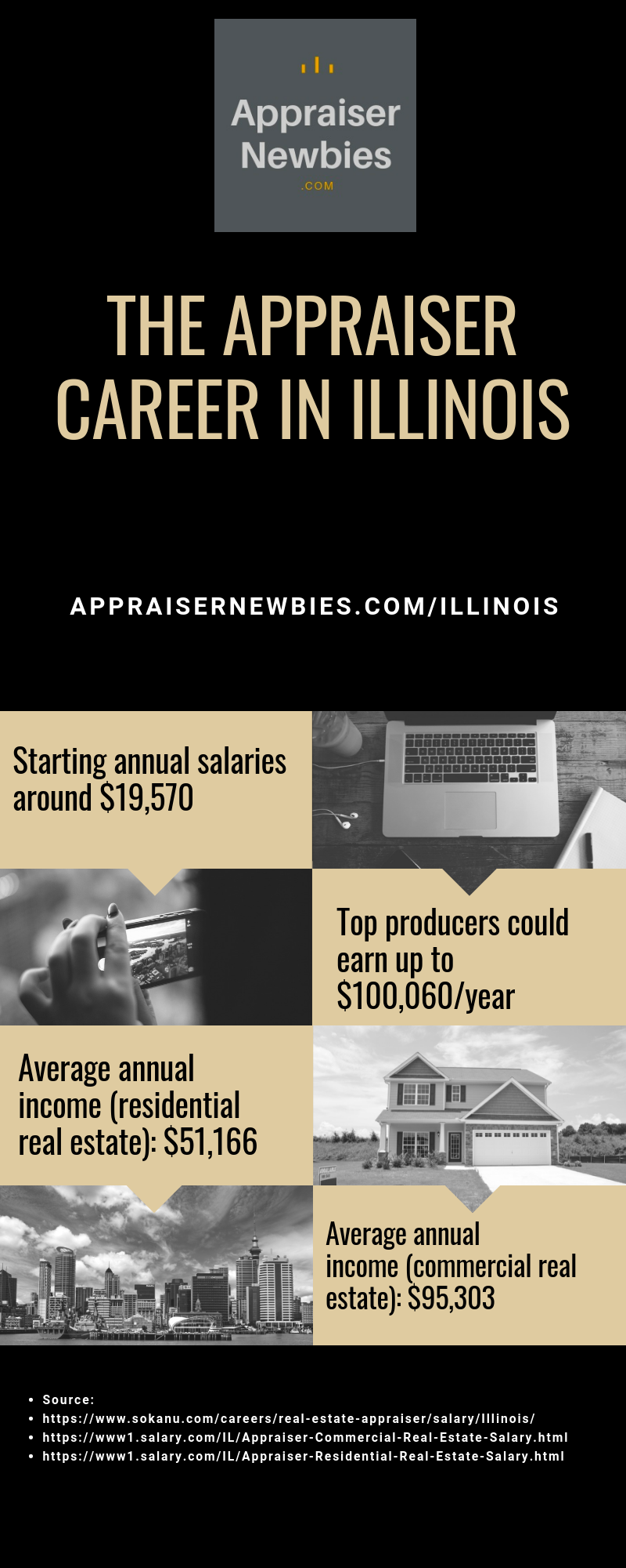 To become a real estate appraiser in Illinois, you need to ...