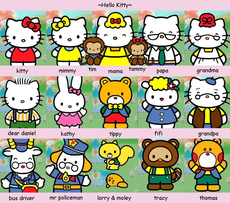 Family Hello Kitty Hello Kitty Characters Hello Kitty