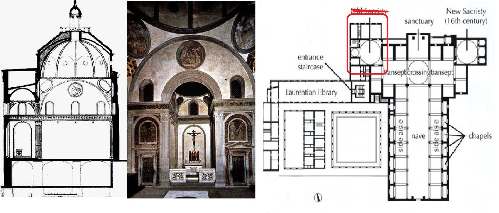 Filippo Brunelleschi, Basilica Of San