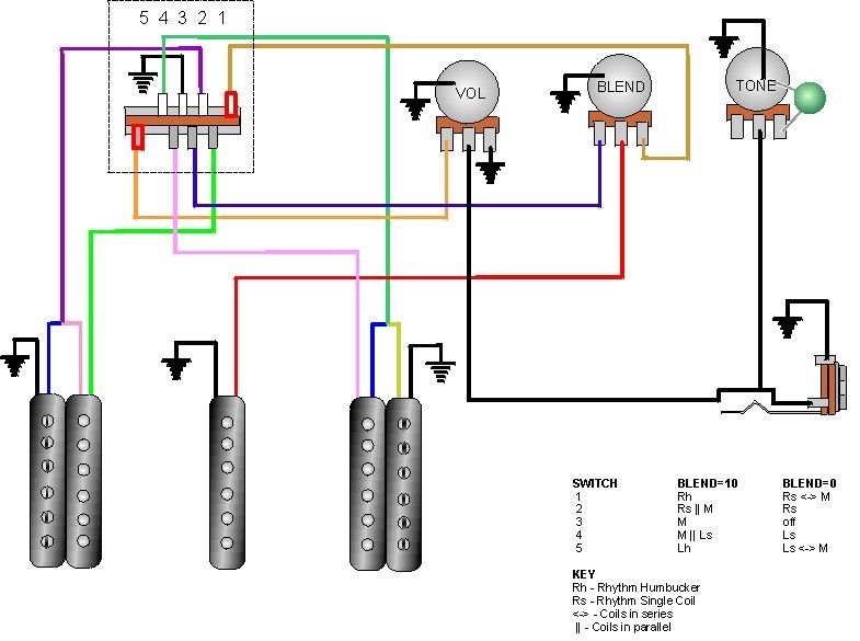 craig s giutar tech resource wiring diagrams 5 way