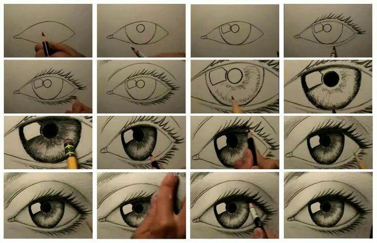 Auge Hammergut Gezeichnet In 2019 Realistisches Auge Augenkunst