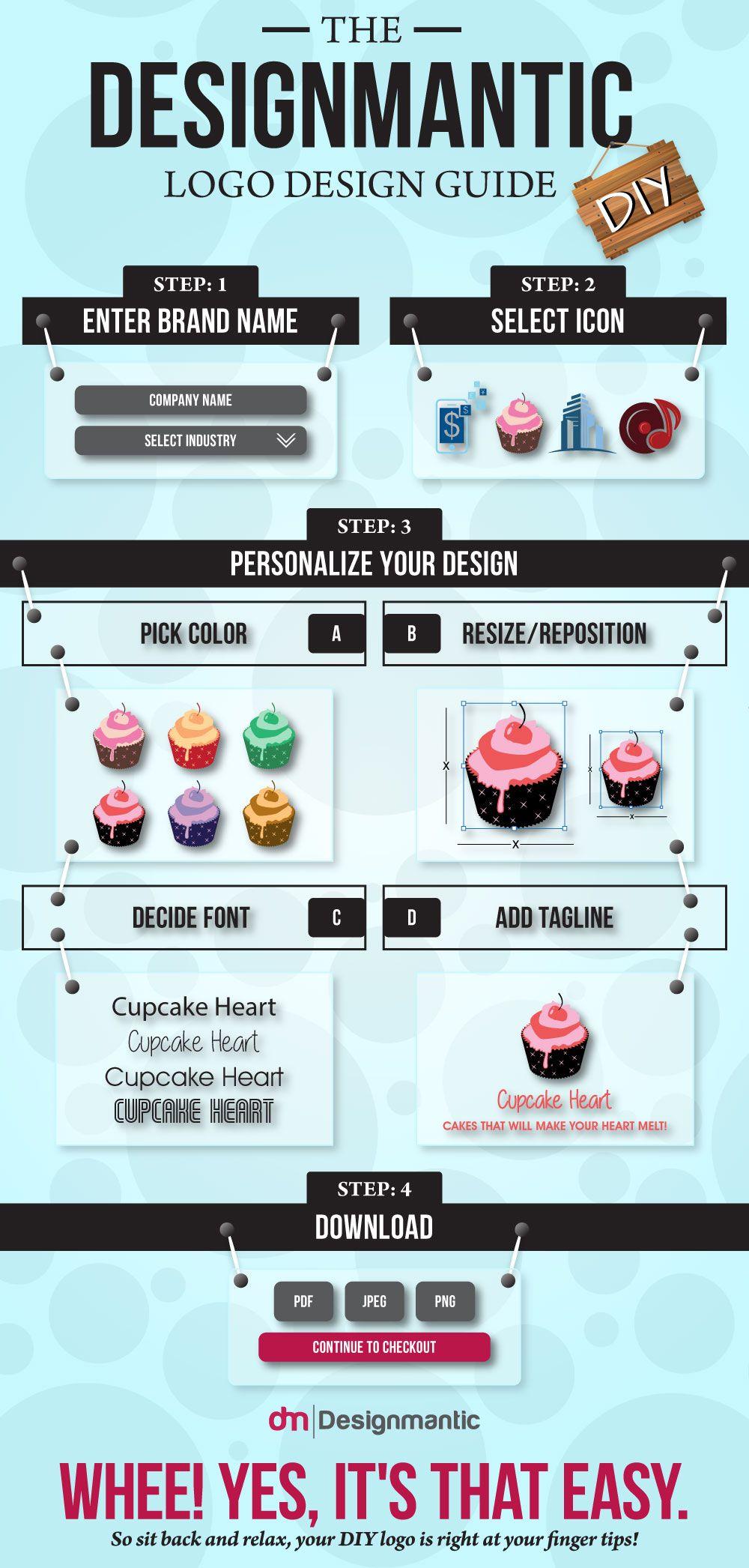 A logo design guide infographics logos and online logo design so easy you can do it yourself a logo design guide httpdesignmanticbloginfographicsa logo design guide solutioingenieria Images