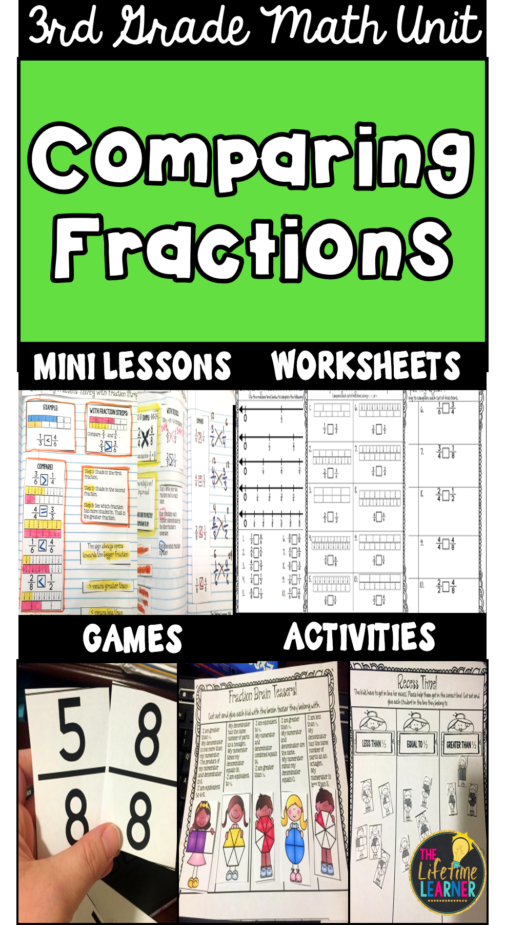 Comparing Fractions 3rd Grade Fractions, Mini lessons