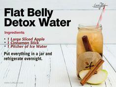 Flat Belly  Detox Water                                                       …