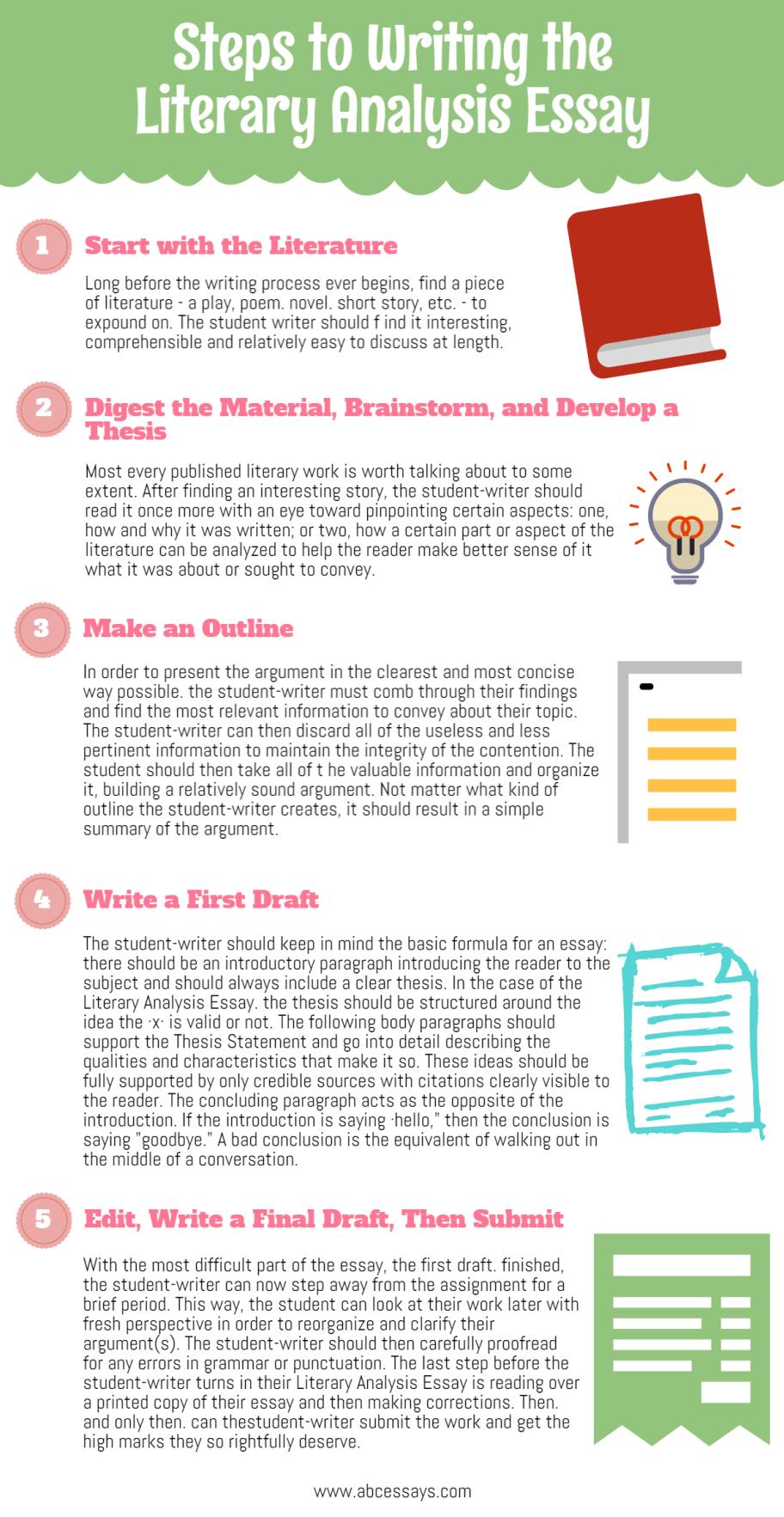 Literary Essay: Infographics  Literary analysis essay, Literary
