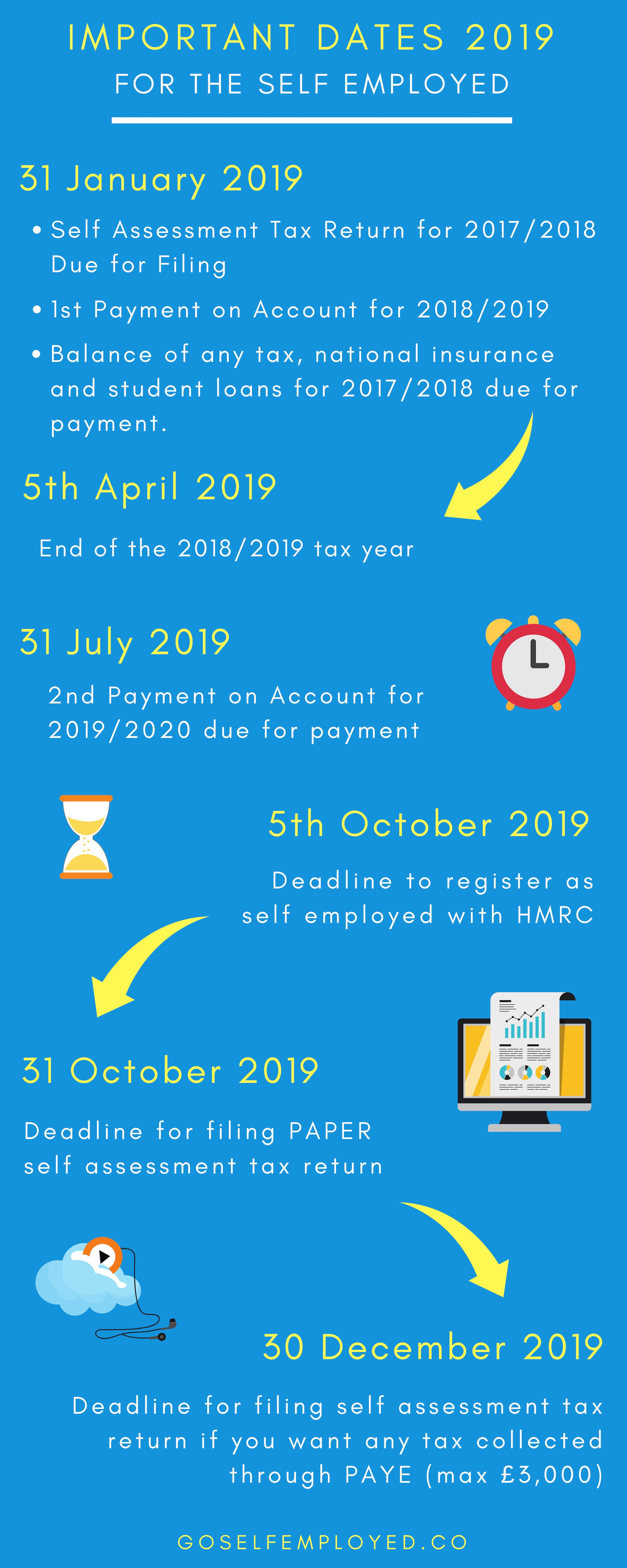 Uk Tax Year 2019 Self Employed Tax Dates Filing Deadlines Small Business Bookkeeping Employment Application Small Business Finance