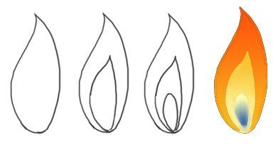 how to draw flames candle drawing painting pinterest drawing