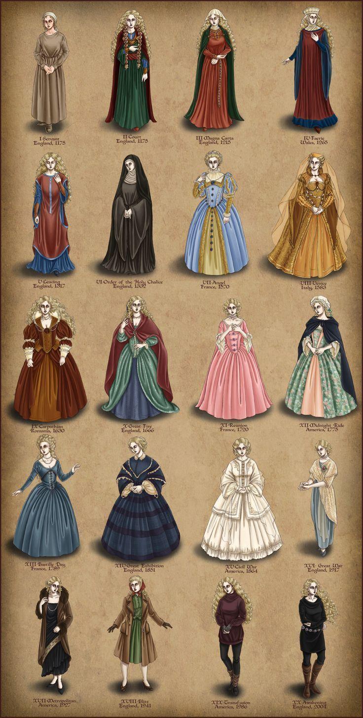 Sina Visitor System Mode Modegeschichte Historische Kleidung