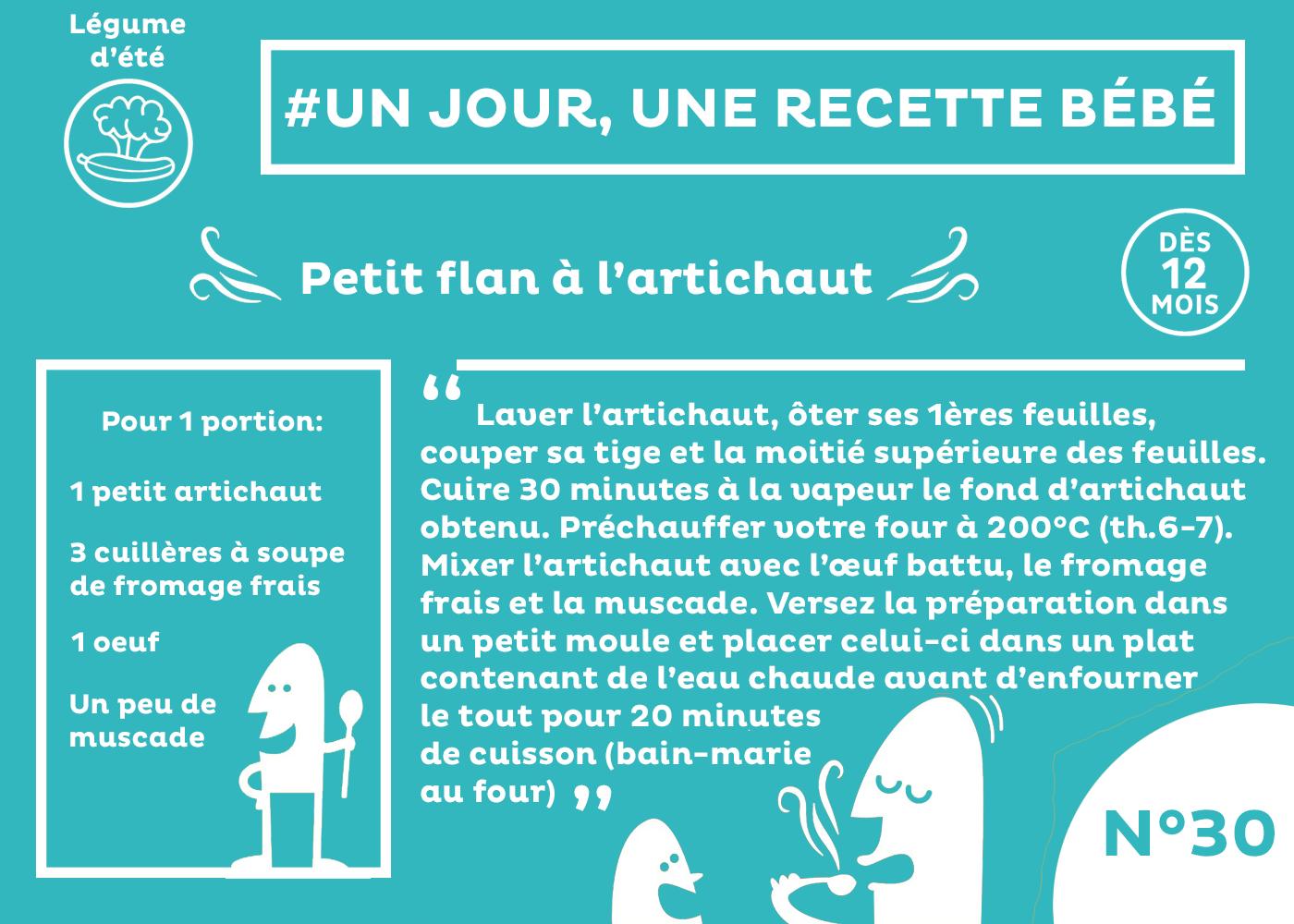 Recette Bebe Du Jour 30 Dessert Petit Flan A L Artichaut Recette Bebe Recette Repas Bebe