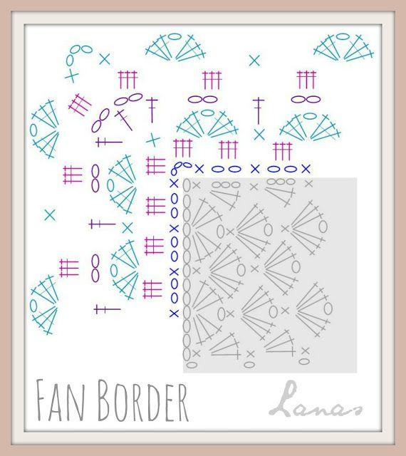 Lanas de Ana | Crochet | Pinterest | Pink, Lana y Toallas