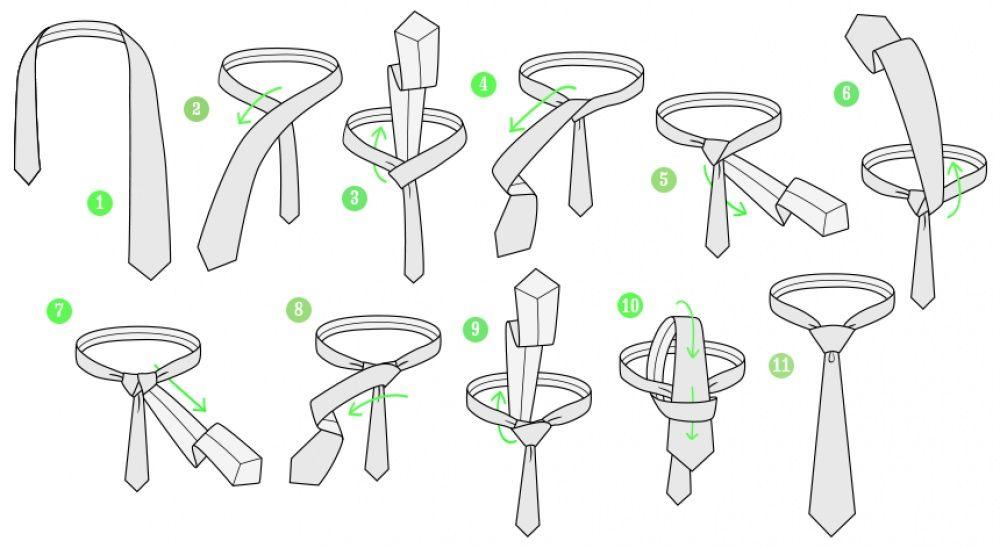 узлы галстука в картинках и названия экран