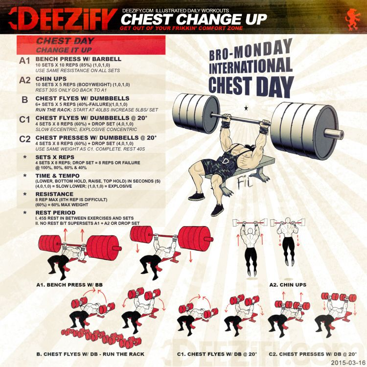 Wod Chest Change Up Workout Wod Chest Chestworkout