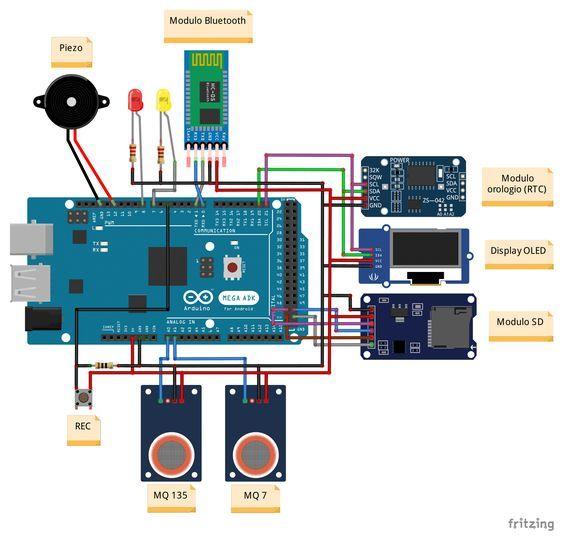 Arduino Co2 Co Sensor Circuits Arduino Arduino