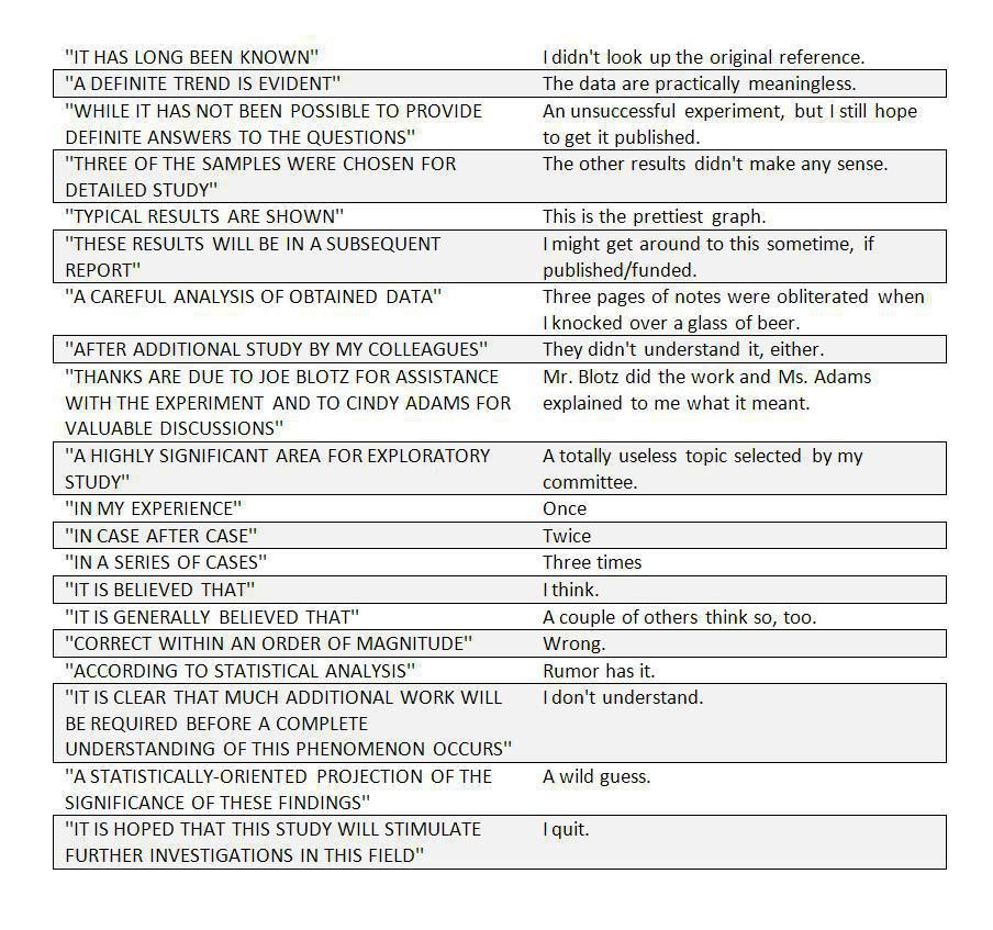 academic phrases and their meaning fun market economy academic phrases and their meaning